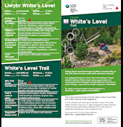 White's Level MTB Afan PDF